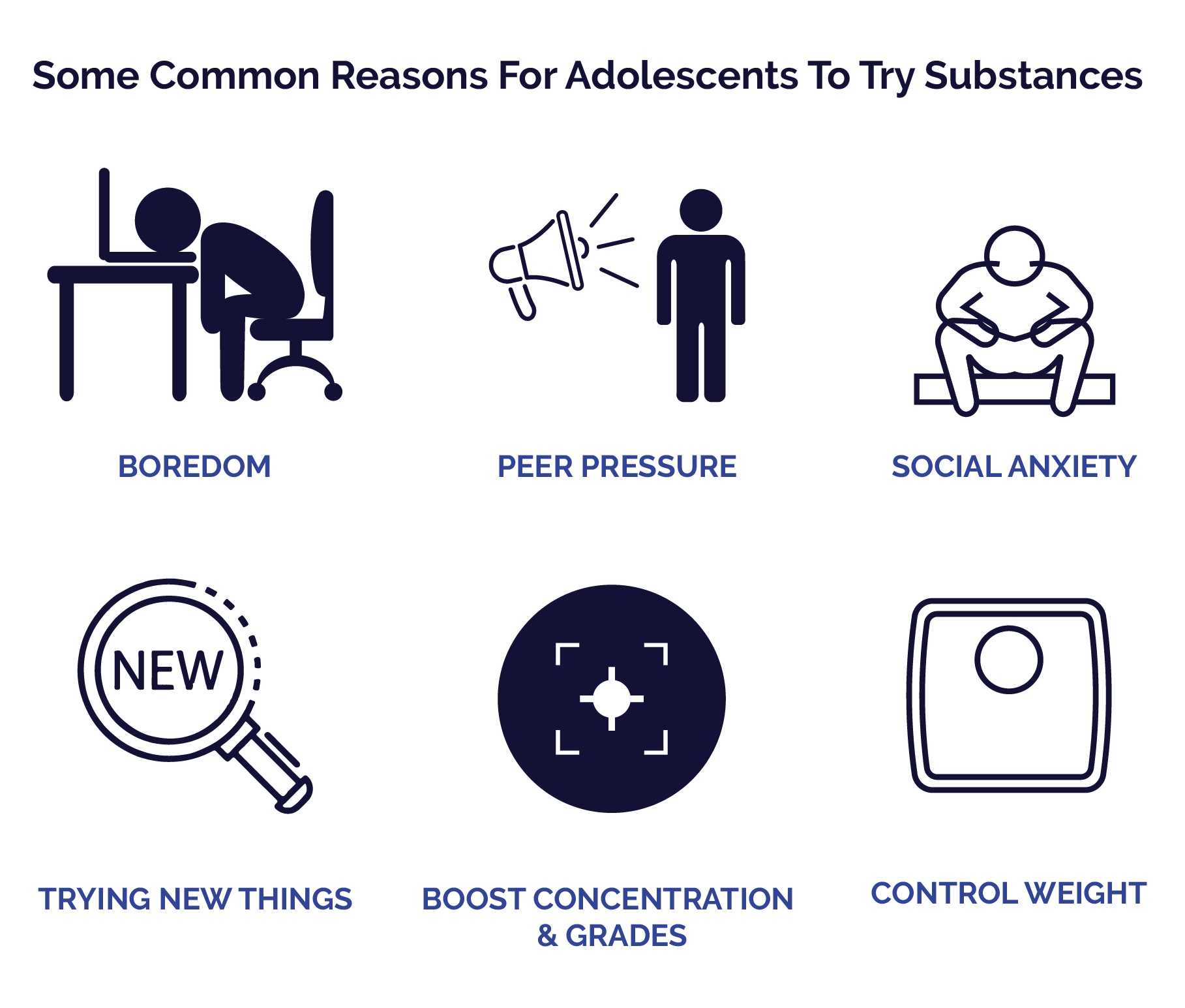 A Guide to Adolescent Substance Use Disorder in Santa Barbara County - Adolescent Substance Abuse Reasons