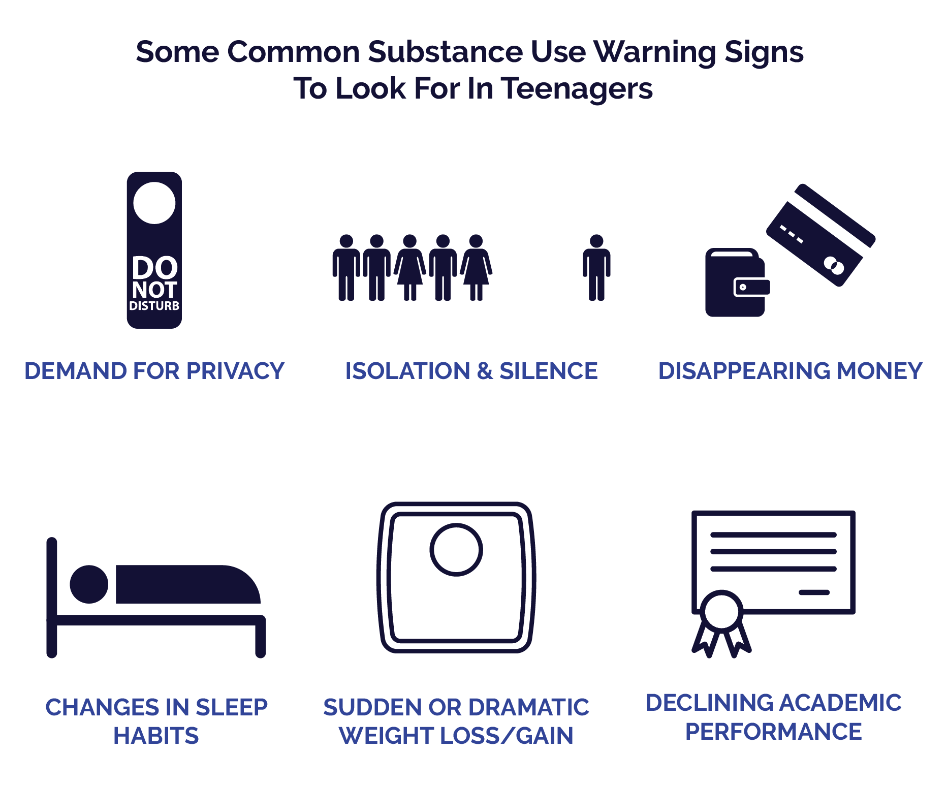 A Guide to Adolescent Substance Use Disorder in Santa Barbara County - Warning Signs
