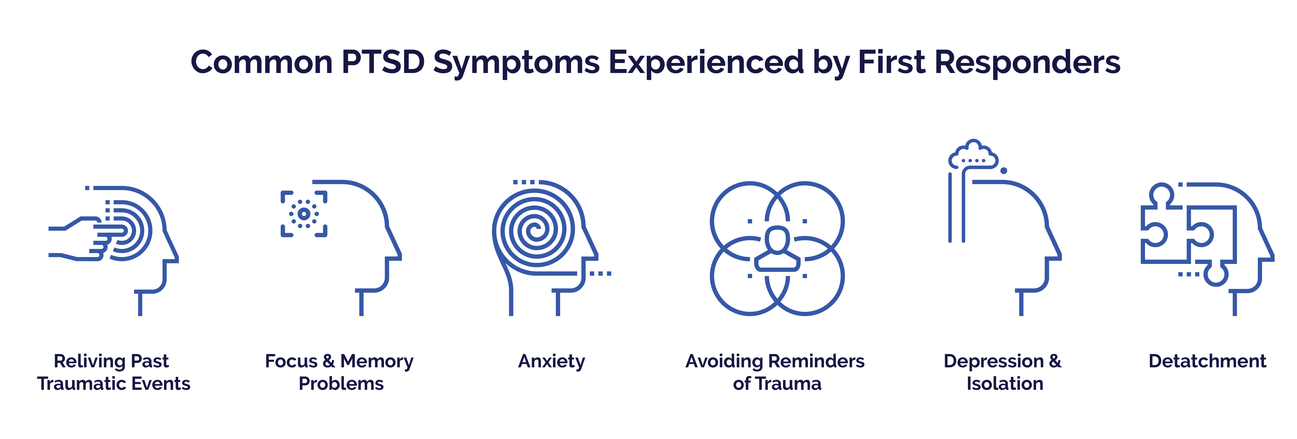 First Responders Guide - Common PTSD Symptoms