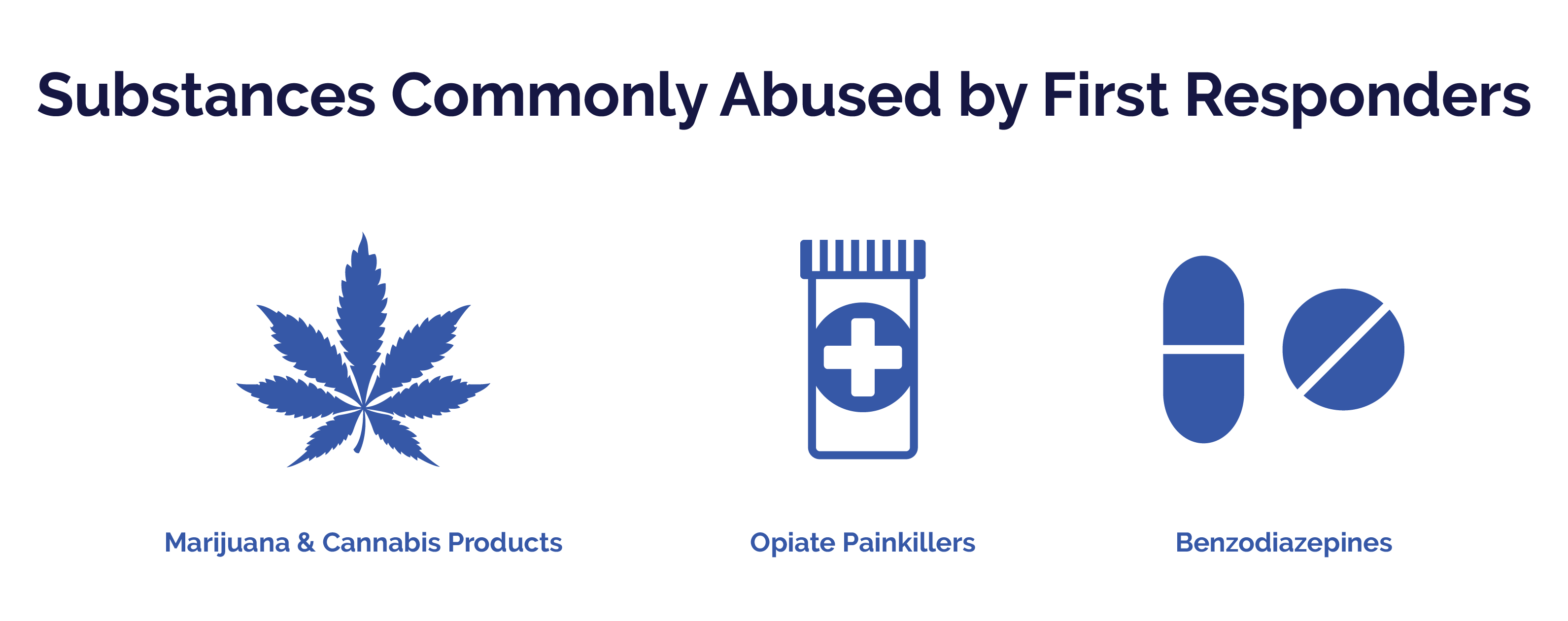 First Responders Guide - Substances Commonly Abused