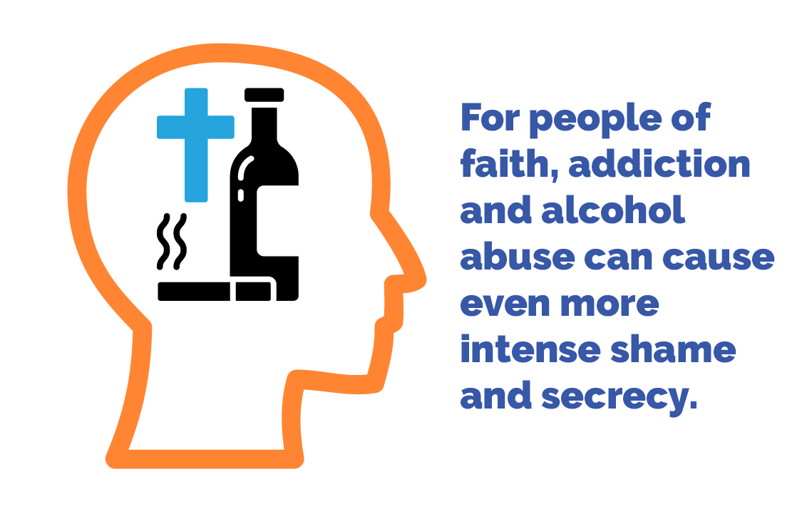 Faith Based Guide Addiction and Secrecy