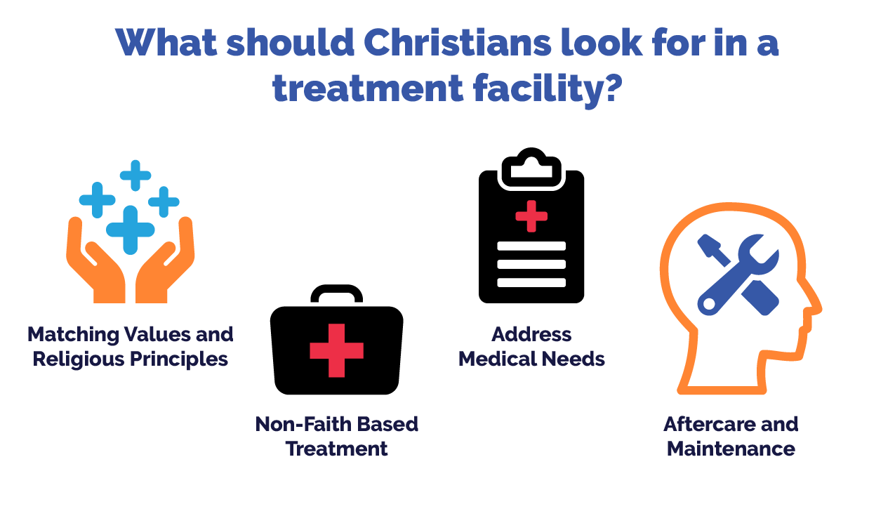 Faith Based Guide - Treatment Facility