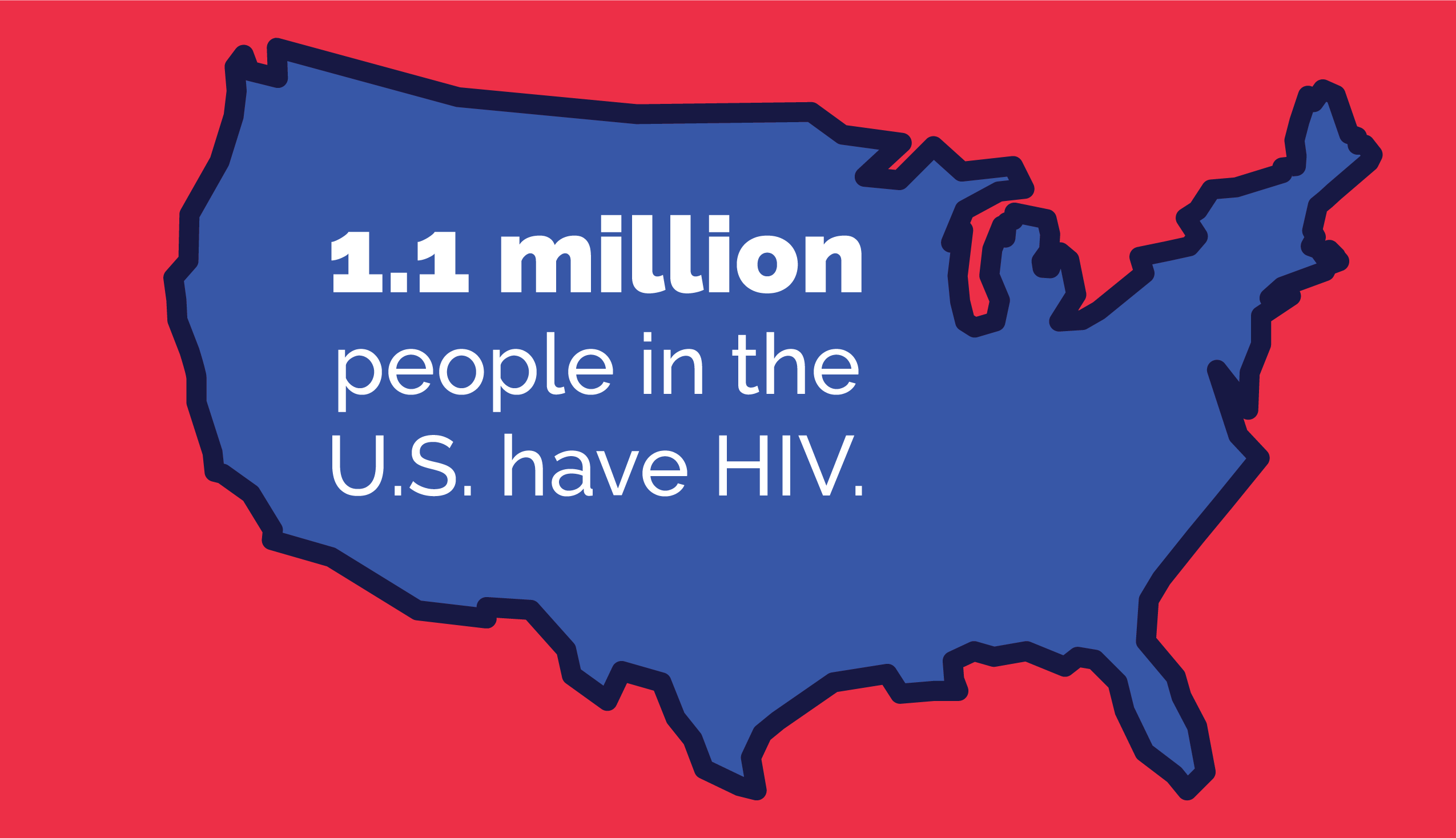 HIV and Rehab - 1.1 million have HIV
