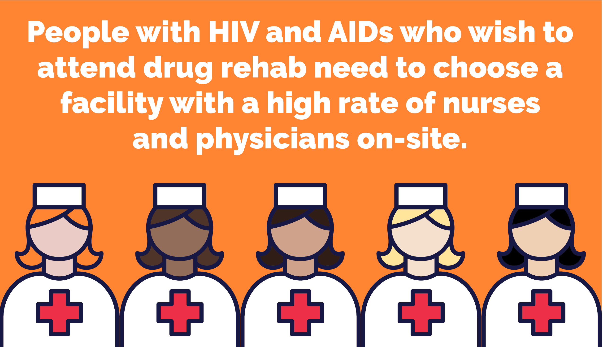 HIV and Rehab - Facility