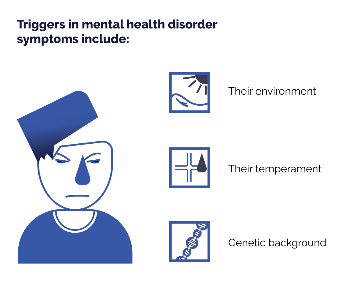 Adolescent Mental Health Guide - Triggers