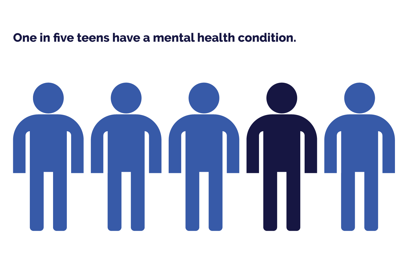Adolescent Mental Health Guide - One in Five Teens