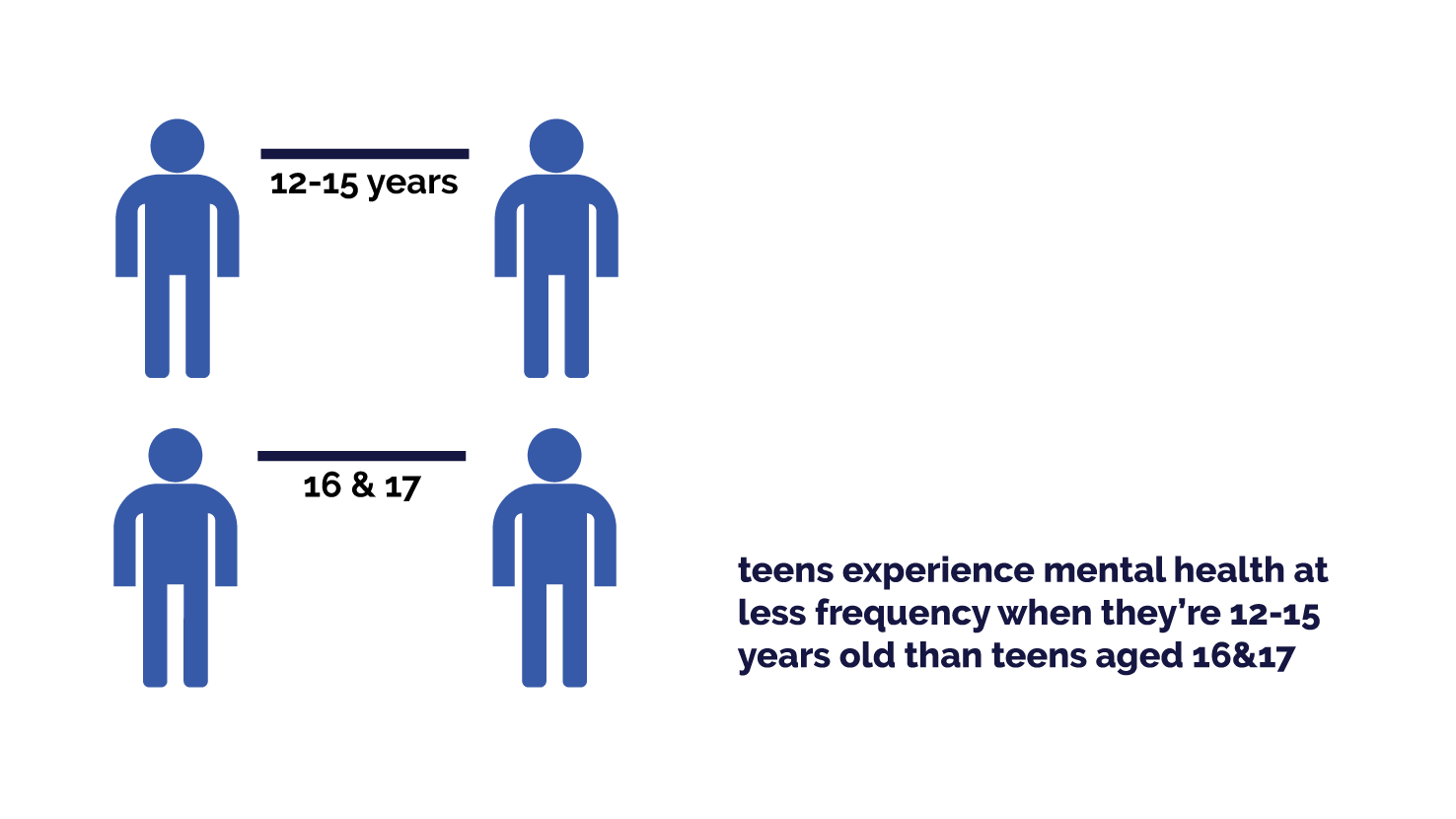 Adolescent Mental Health Guide - Teens