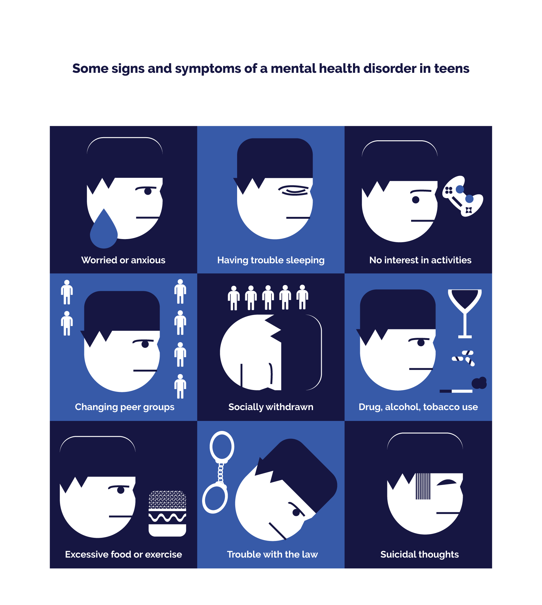 Adolescent Mental Health Guide - Signs