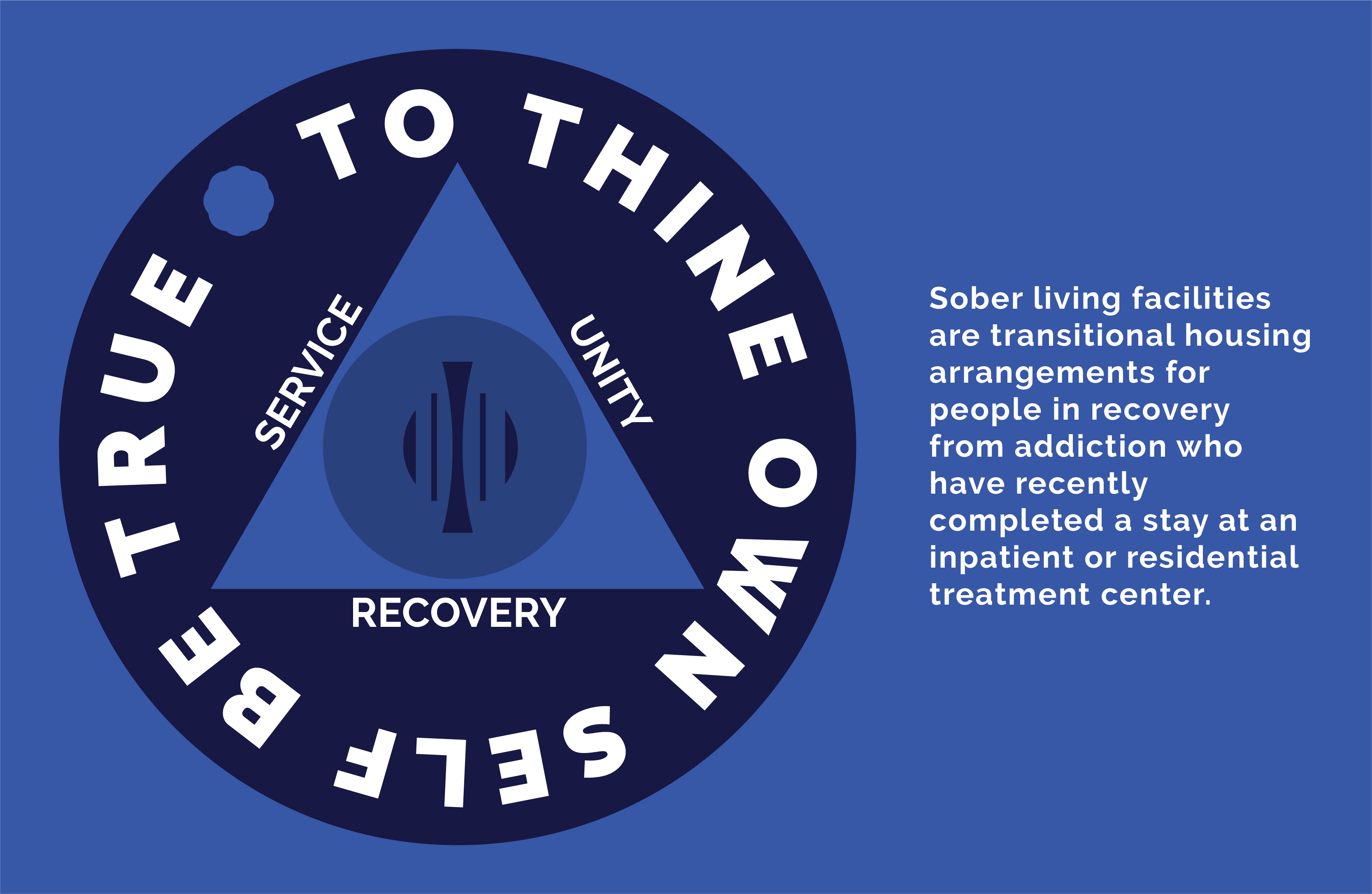 Recovery and Assistance Guide